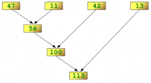 https://www.python-course.eu/lambda.php
