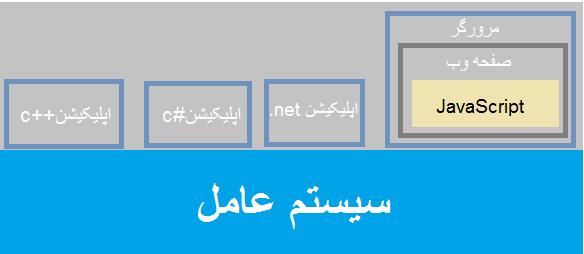 using-js